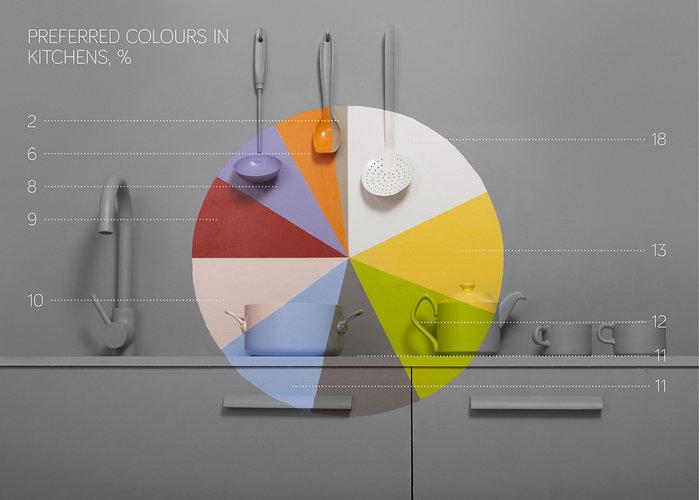 Living Room Design Tool