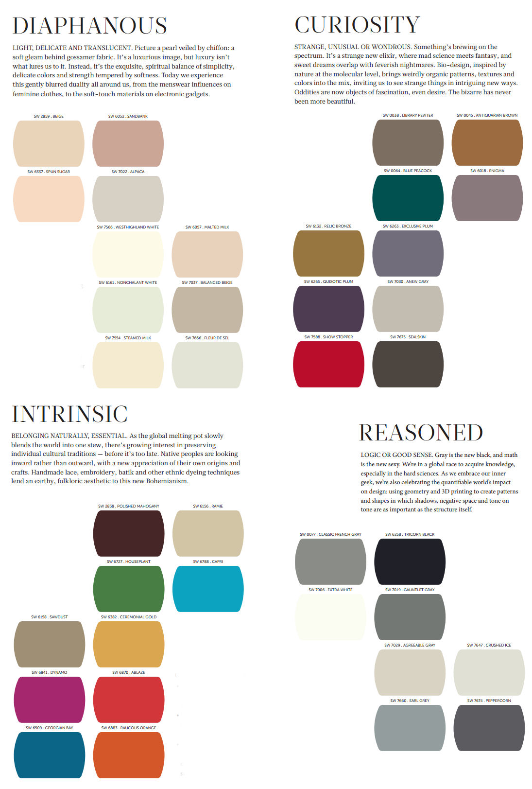 Sherwin-Williams 2014 Colour Palettes