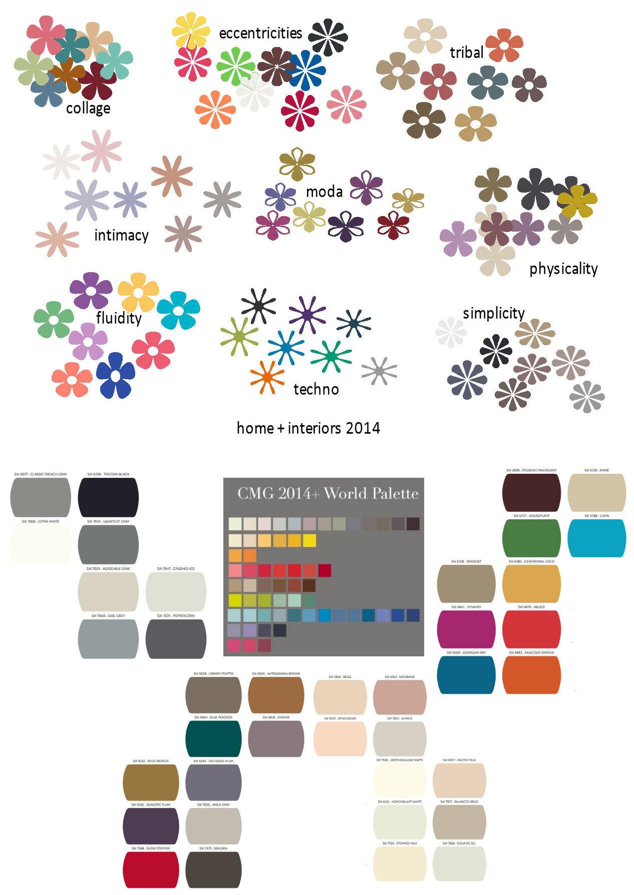 Sherwin williams pantone 2017 grasscloth wallpaper for Colour trend wallpaper