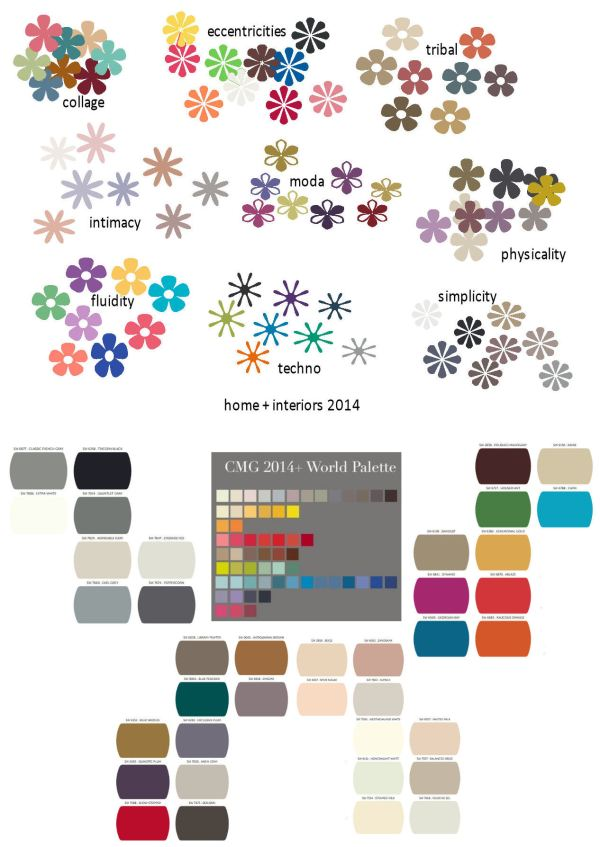 2014 colour trends from Pantone, Sherwin-Willimas, and CMG.