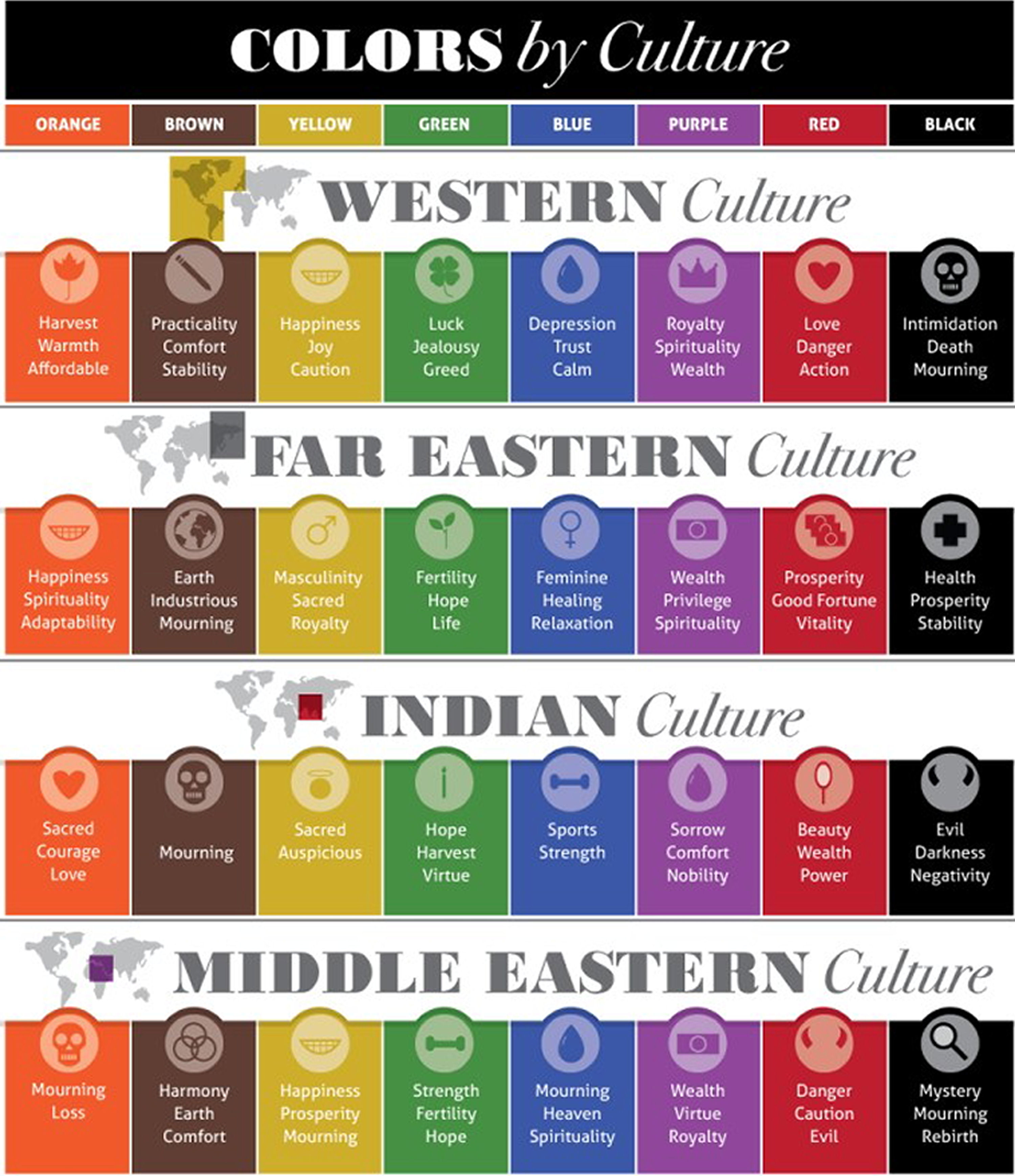Image result for color meanings in different cultures