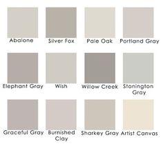 tuesday trending: grey days   @meccinteriors   design bites