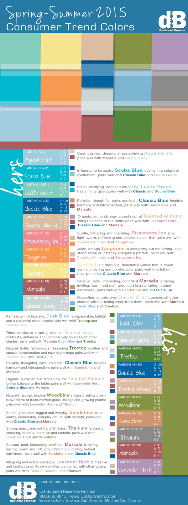 consumer trend colours for 2015   @meccinteriors   design bites