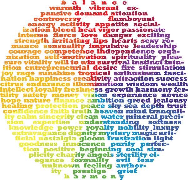 Colour Wheel Of Emotions Mecc Interiors Inc