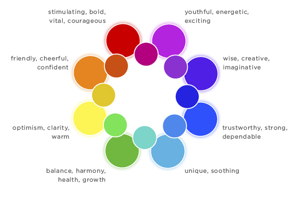 color and psychological functioning the effect of red essay The world of color psychology takes you on an inspirational journey of self-discovery through in my essay, you are a rainbow in particular the color red has.