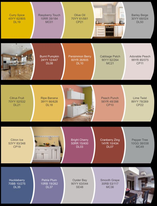 cil paint culinary collection | @meccinteriors | design bites