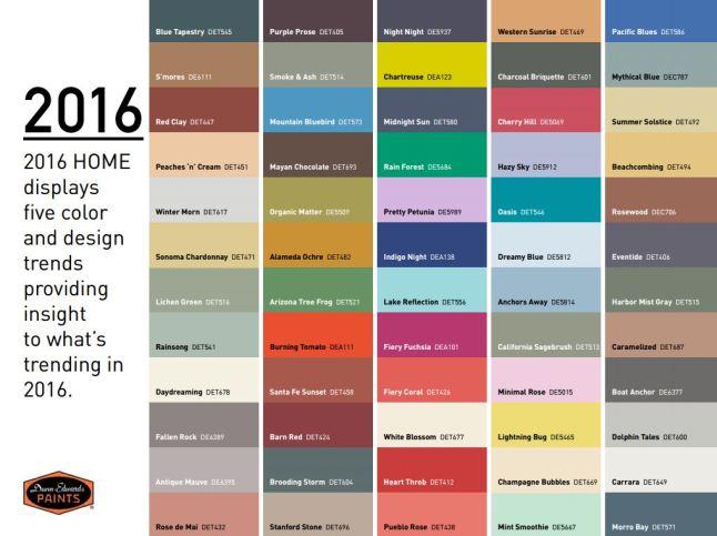 Dash Of Inspiration Design Trends For 2016 GCU Community