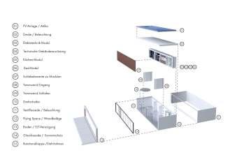 aktivhaus b10 generates double the energy it uses | @meccinteriors | design bites