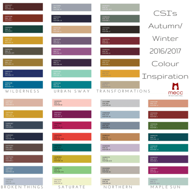 tuesday trending: csi's autumn/winter 2016/2017 | @meccinteriors | design bites